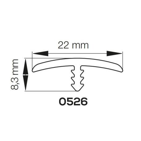Bordforkants liste til 22 mm plade
